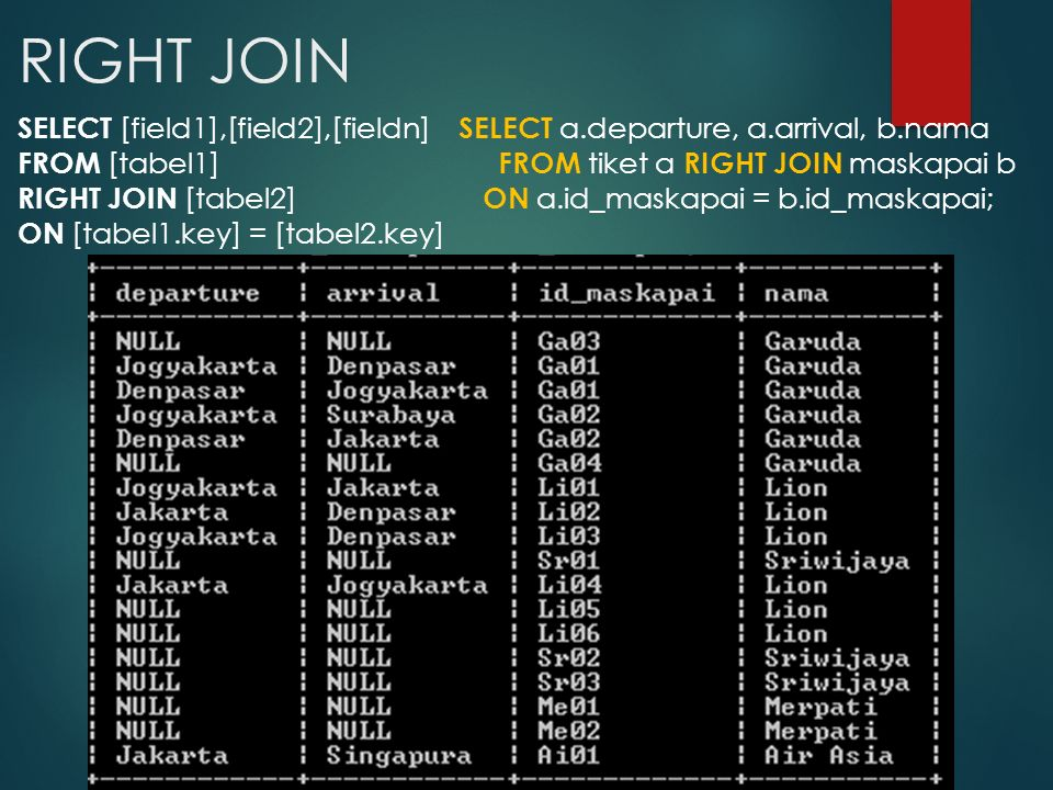 RIGHT JOIN SELECT [field1],[field2],[fieldn] FROM [tabel1] RIGHT JOIN [tabel2] ON [tabel1.key] = [tabel2.key]